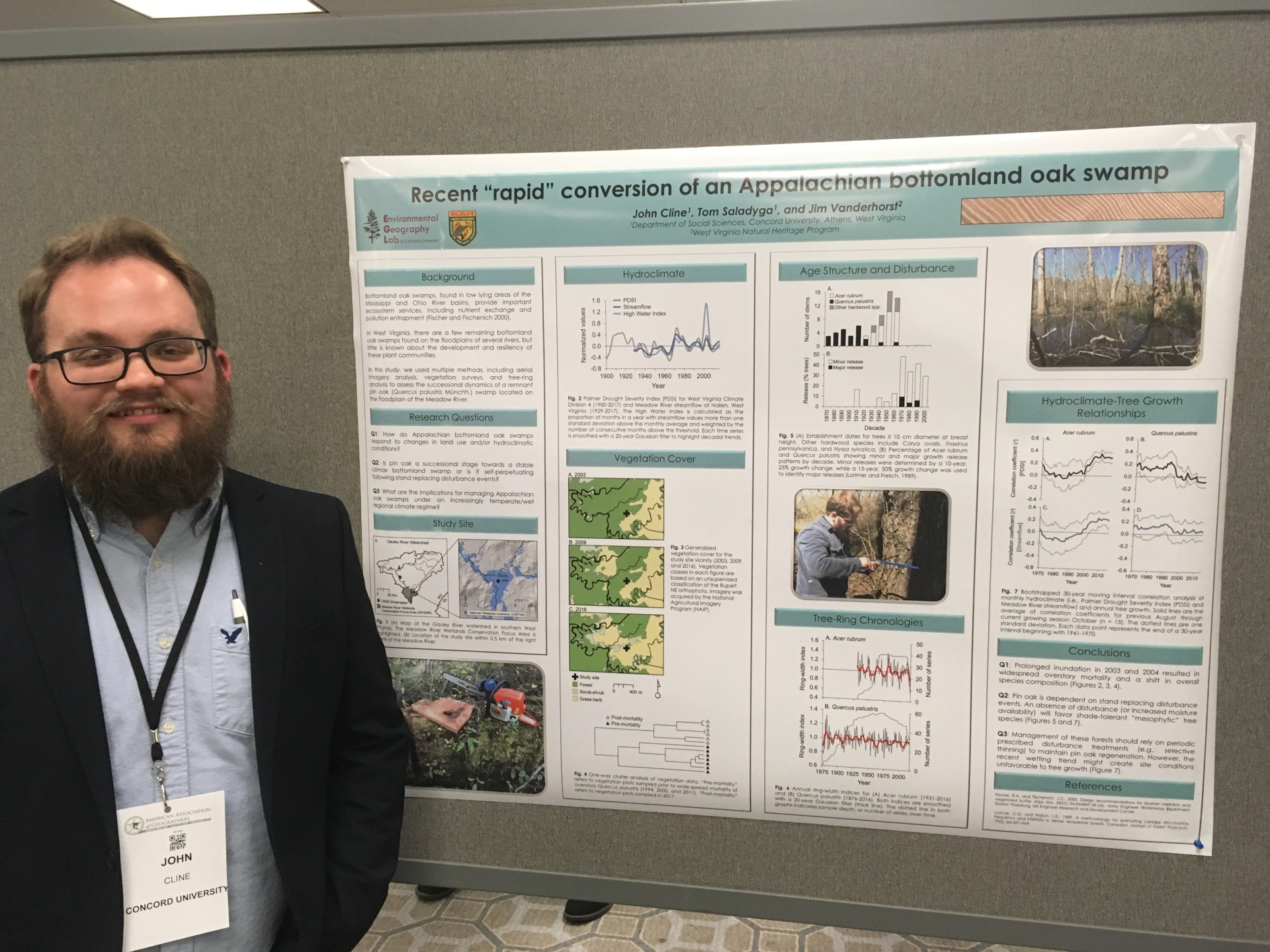 Bottomland Oak Swamp Research @ AAG 2019
